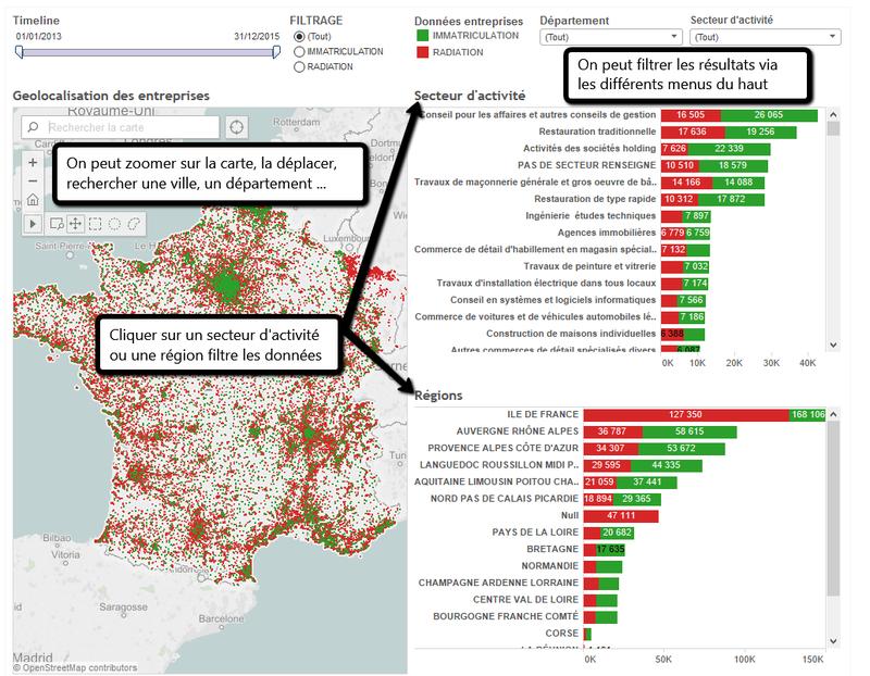 Open data et entreprises françaises : ce que dit le registre du commerce en France