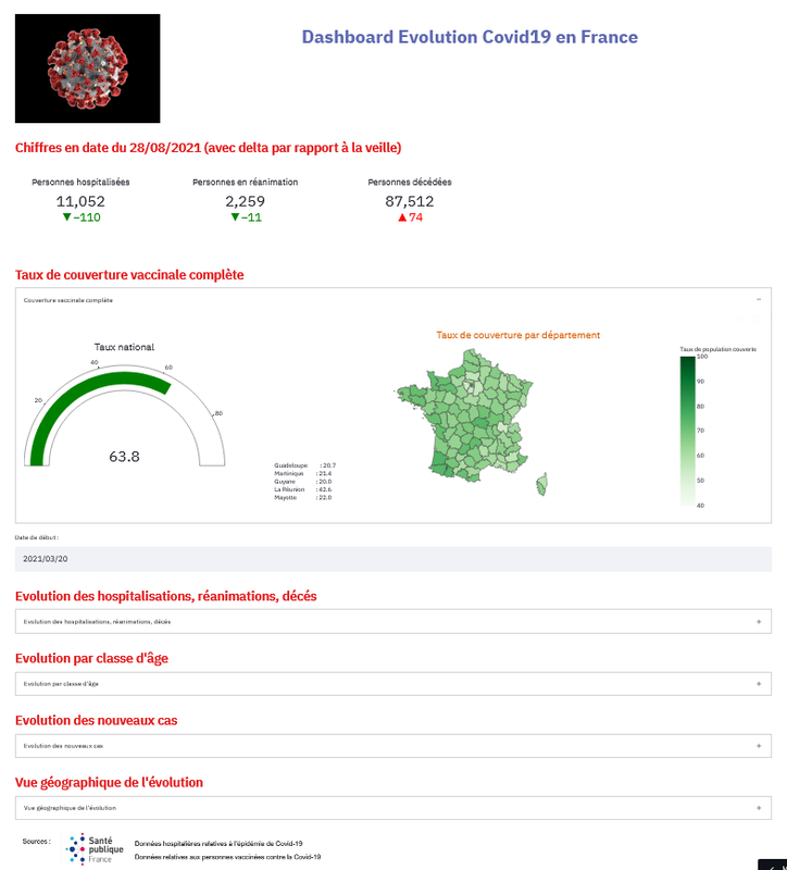COVID-19 - Application de suivi régional de l'évolution