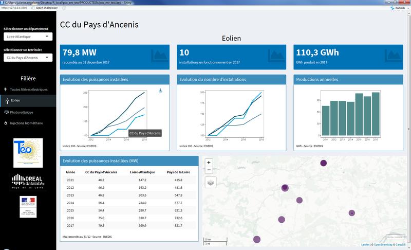 Pays de la Loire : mise à jour de l'application sur les énergies renouvelables (données au 31/12/2019)