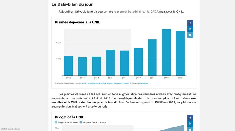 Data-Bilan de Macron : la CNIL