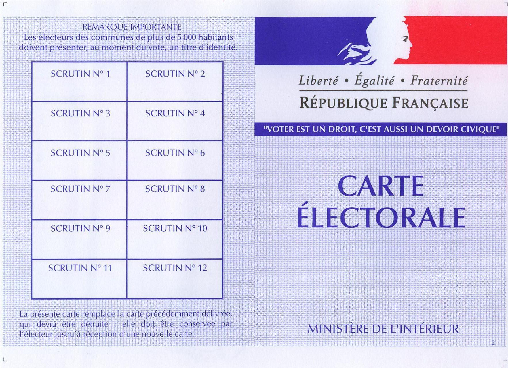 Les données des élections