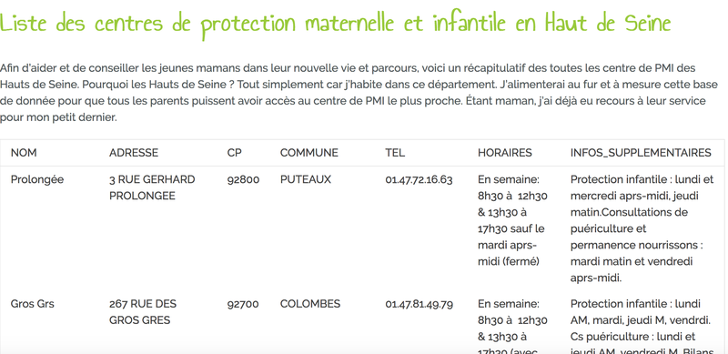 Liste des centres de PMI dans les Hauts de Seine