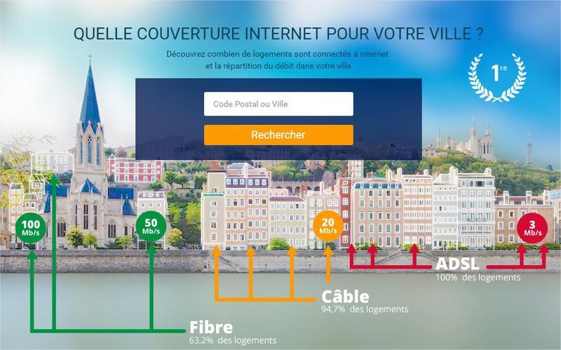 Couverture fibre et très haut débit en France - Palmarès THD des villes françaises