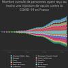 Nombre cumulé de personnes ayant reçu au moins une injection de vaccin contre la COVID-19 en France