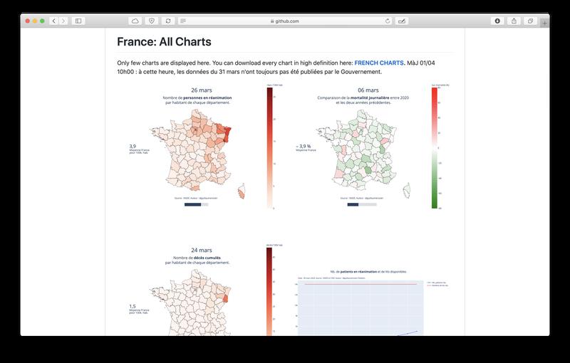 Graphes et algos pour analyser les données [OpenSource]
