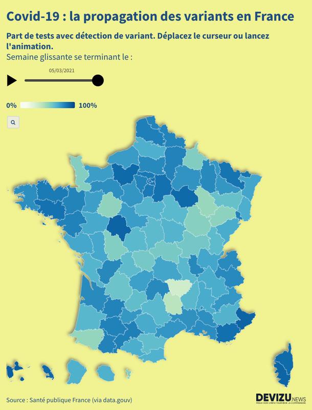 Propagation des variants en France