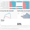 Égalité d'accès aux mandats d'élu.e.s dans les collectivités territoriales françaises