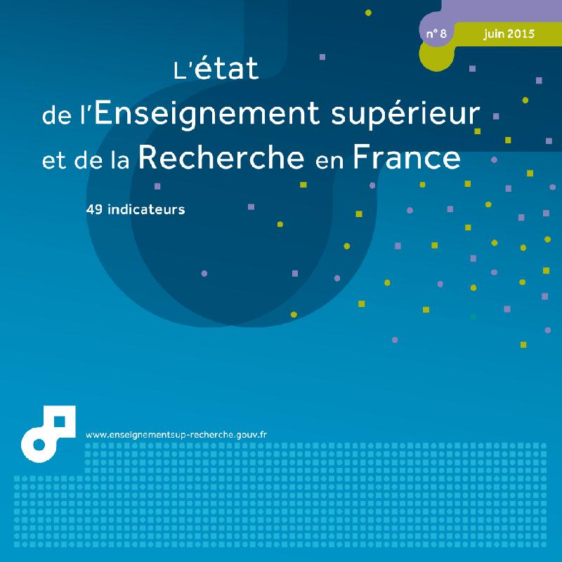 L'état de l'Enseignement supérieur et de la Recherche en France