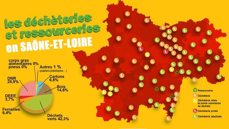Les déchèteries et ressourceries en Saône-et-Loire