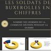 Les soldats de Buxerolles en chiffres