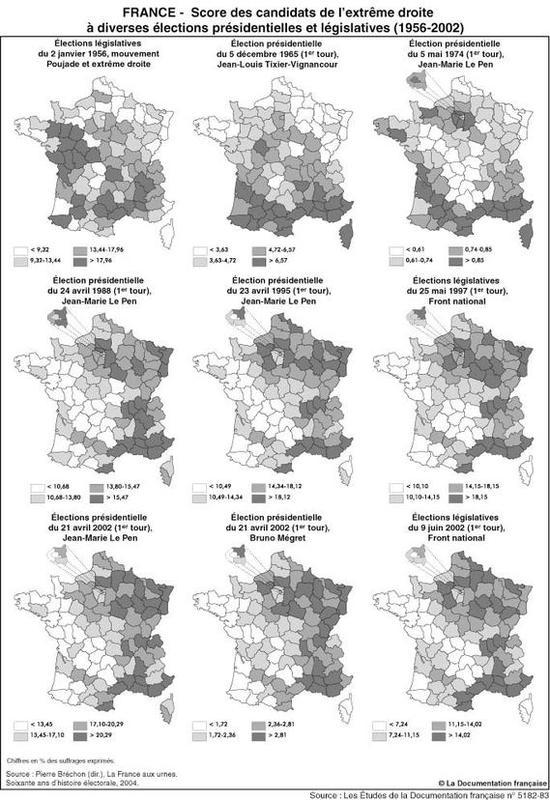 Élections présidentielles et législatives de 1956 à 2002 : résultats de l'extrême droite