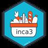 Package R données inca3