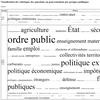 Visualisation des rubriques des questions au gouvernement par groupes politiques