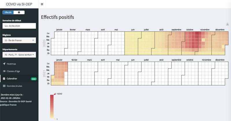 COVID SI-DEP avec calendar heatmap echarts