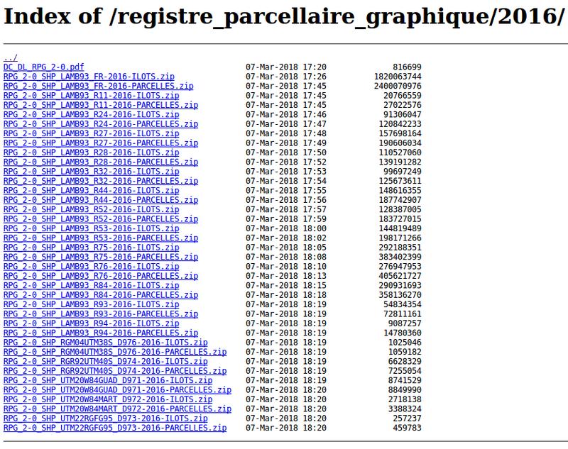Registre Parcellaire Graphique (RPG par région ou département)