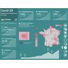 Suivi de la pandémie Covid19 - France Métropolitaine